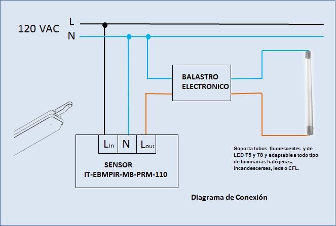 2-3 Sensor