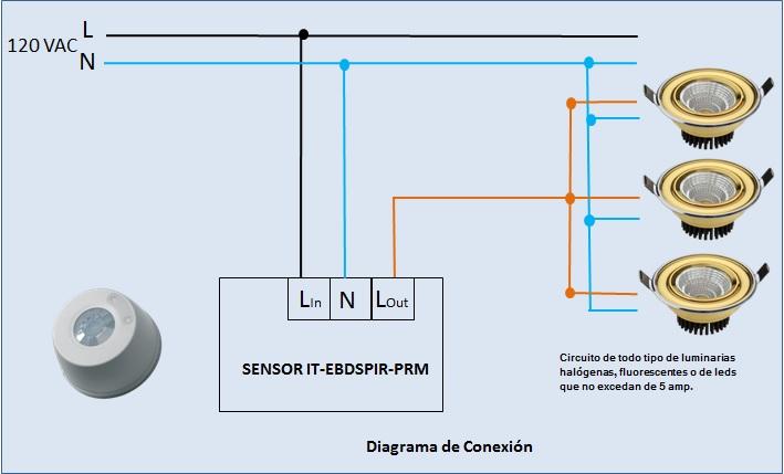 3-3 sensor para tocador