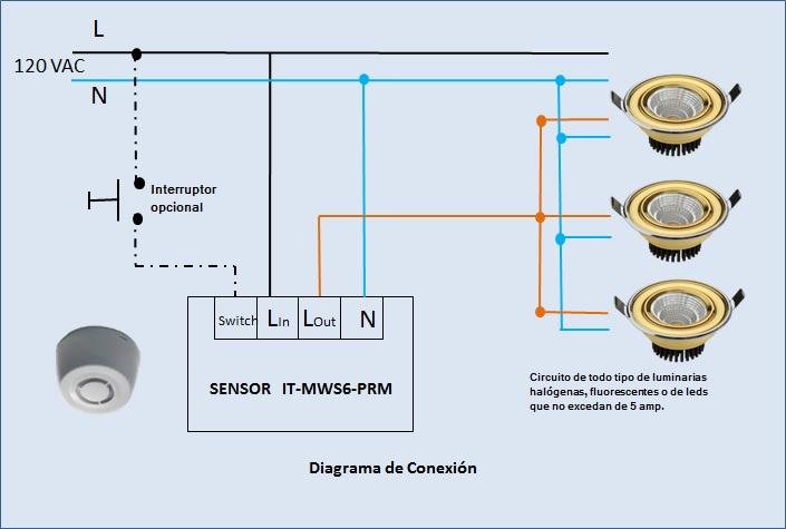 4-3 Sensor para baños