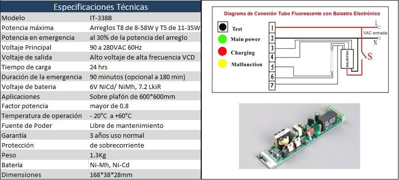7-3 inversor de emergencia para tubo Fluorescente